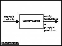 images/stories/20070912_SterowanieWentylatorem/640_rys02_blokowy_wewy02.jpg