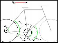 images/stories/20081202_OprzelozeniachWrowerze/640_Rys03_rower3_oznaczenia.jpg