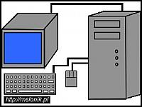 images/stories/20070509_SerwerX/640_280x210_rys4_konsola.jpg