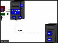 images/stories/20070509_SerwerX/640_580x420_rys11_serwerX_XS.jpg