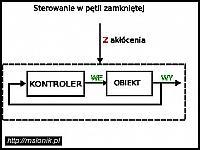 images/stories/20070912_SterowanieWentylatorem/640_rys08_zamkniety_zaklocenia01.jpg