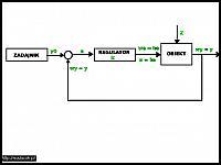 images/stories/20070912_SterowanieWentylatorem/640_rys14_zamkniety_blokowy_teoria.jpg
